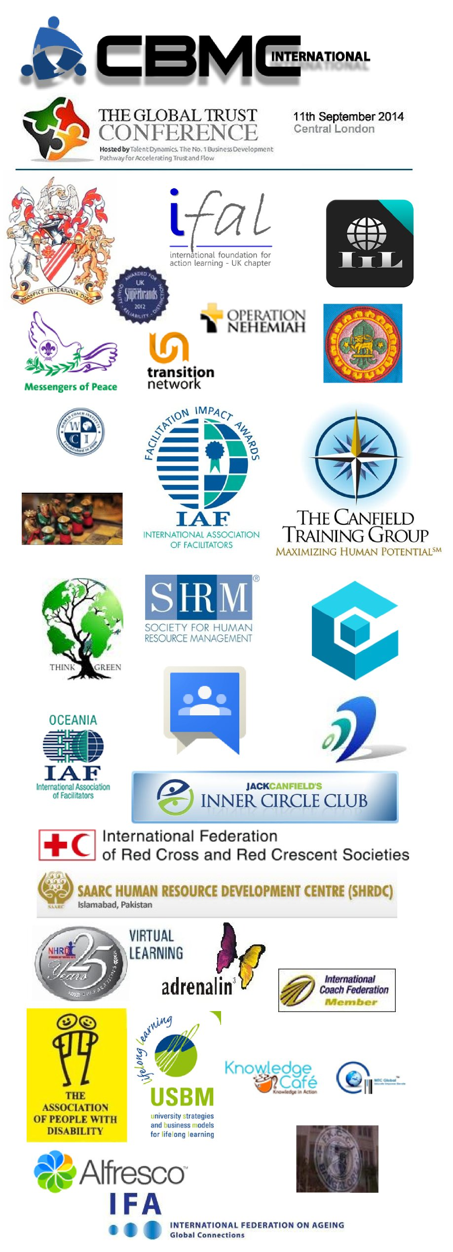 Groups and associations